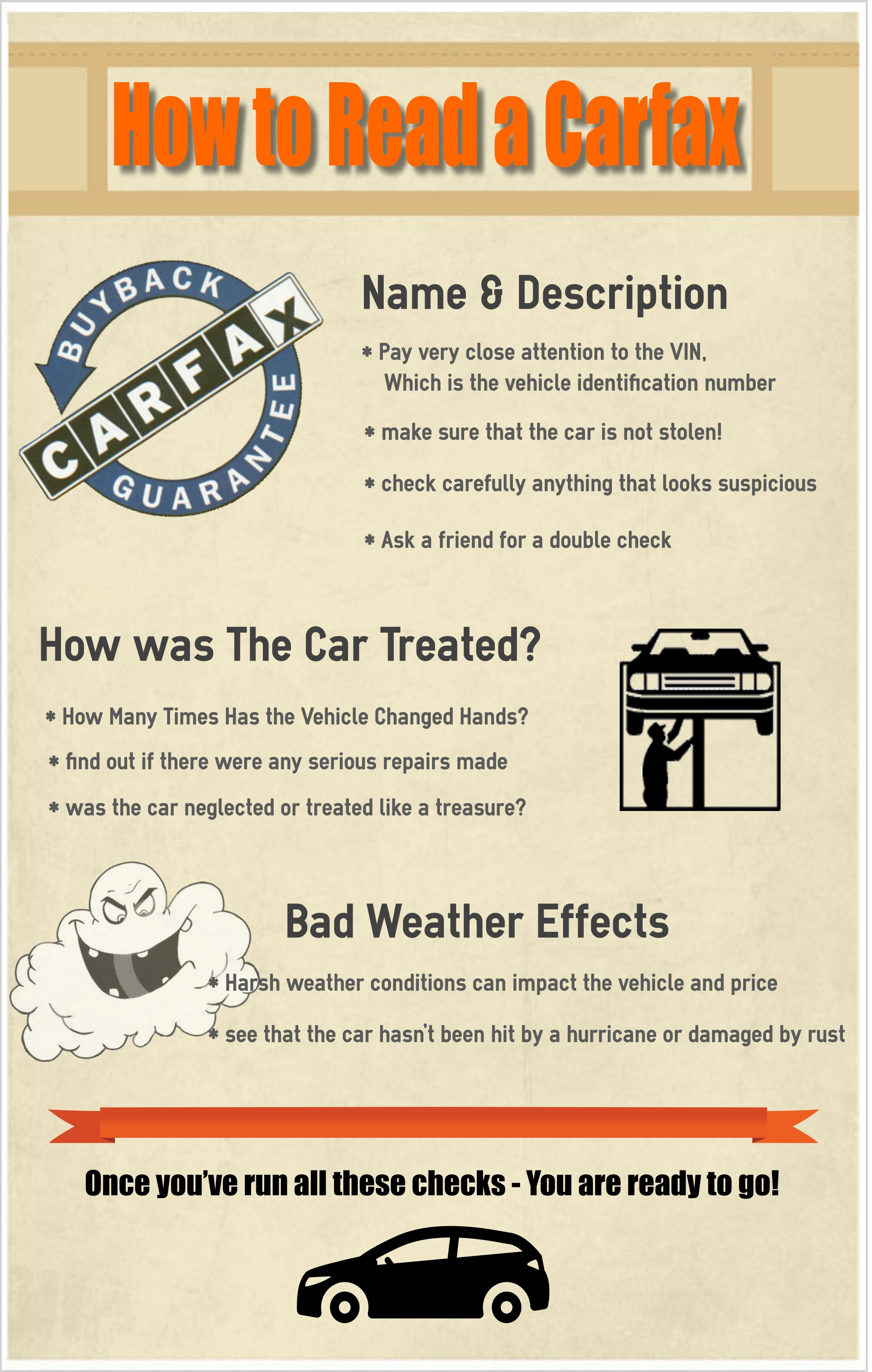 How to Read a Carfax