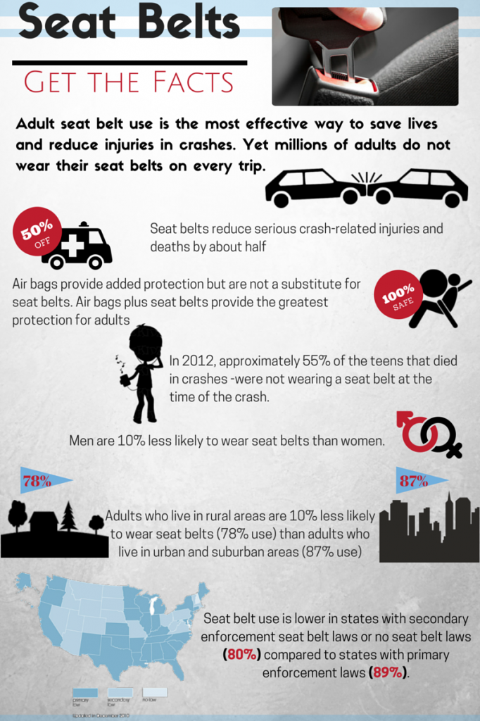 Seat Belt - Get the Facts